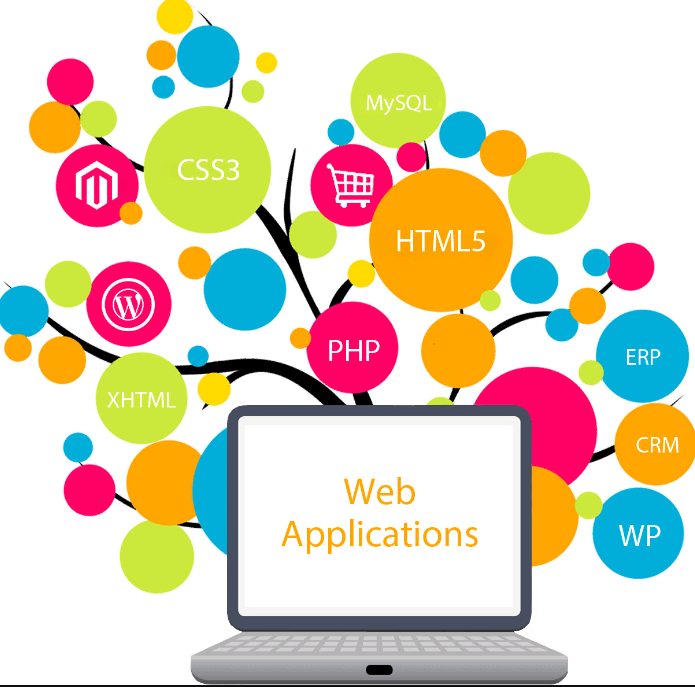 Phần mềm web application