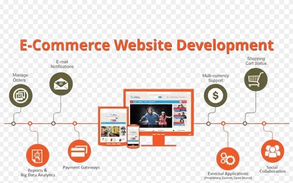 Quảng cáo website với chi phí tiết kiệm