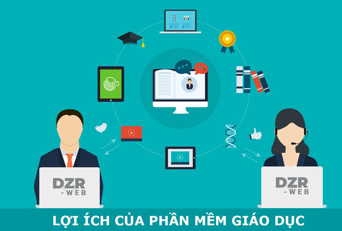 lợi ích của phần mềm giáo dục