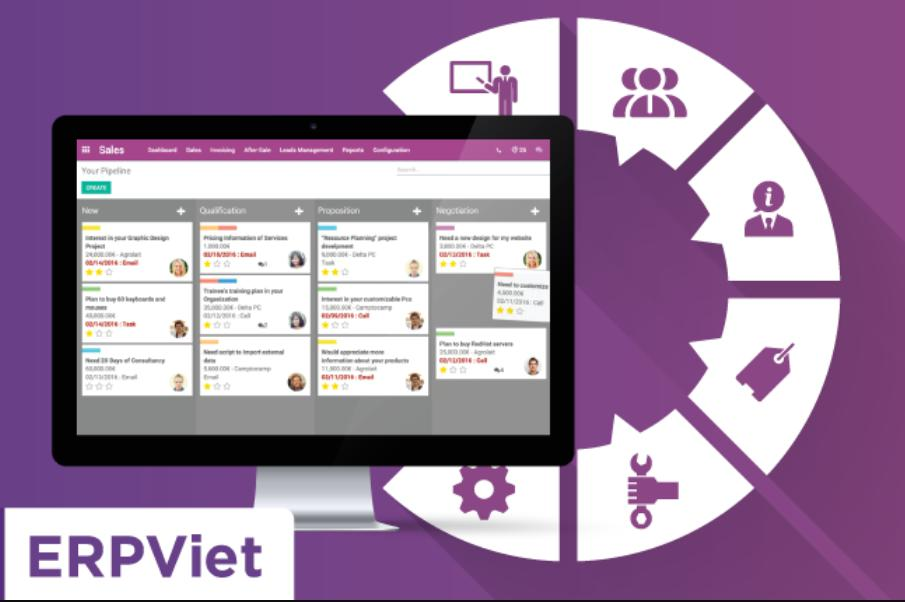 Phần mềm quản lý ERP Việt